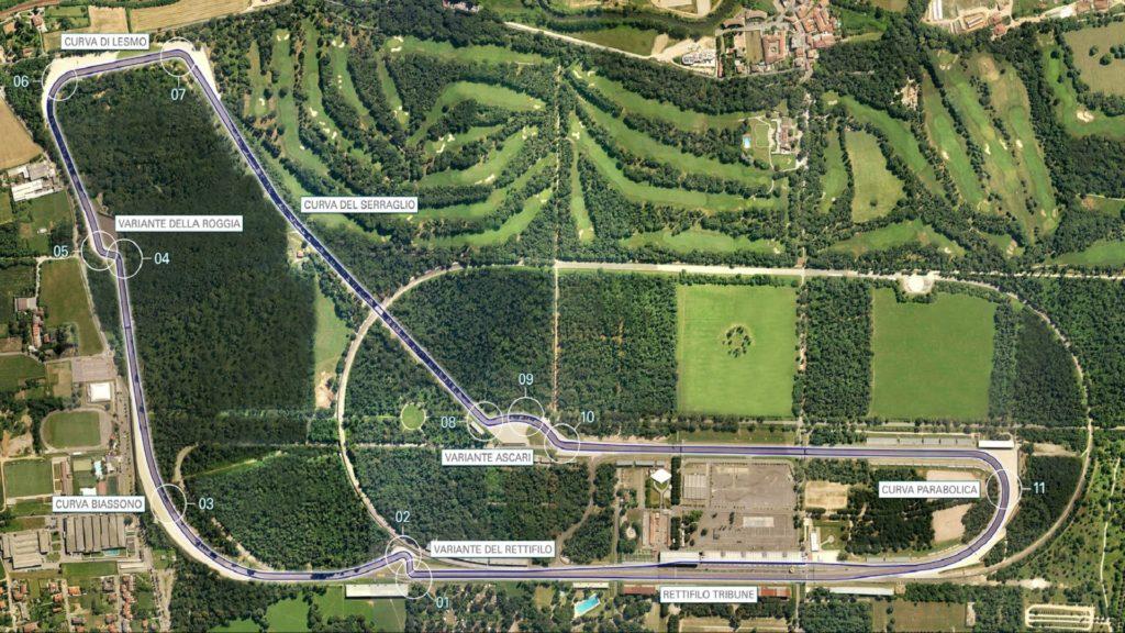 Circuito Monza - Italia